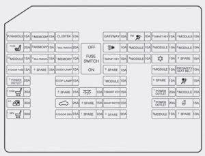 hyundai genesis 2014 fuse box diagram auto genius