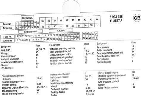 2003 Bmw X5 Fuse Box Diagram by Pin By Ayaco 011 On Auto Manual Parts Wiring Diagram Bmw