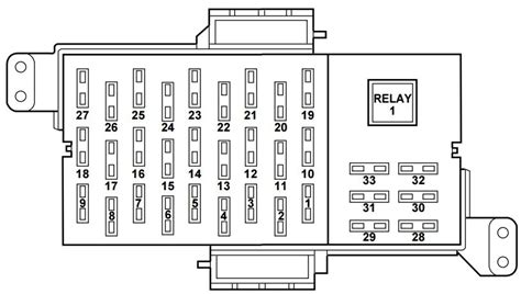 2000 Chrysler Town Country Fuse Box by 2001 Chrysler Town And Country Fuse Box Diagram Fuse Box
