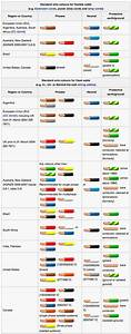 Wiring Color Codes Infographic   Color Codes