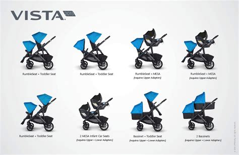 bob strollers uppababy vista configurations growing your baby