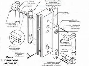 How To Install Fuhr Sliding Door Hardware