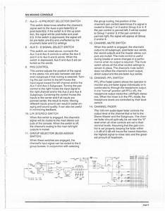 M4 Manuals