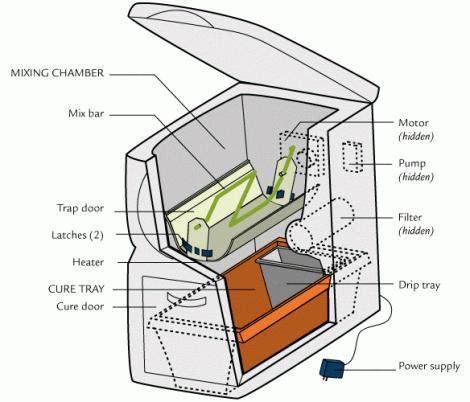 petit composteur de cuisine composter dans sa cuisine paperblog