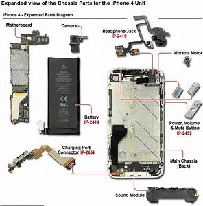 Cell Phone Parts Wholesale         Phonelcdwholesale