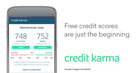 credit karma scores accurate
