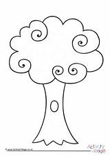Tree Cherry Coloring Getcolorings Pages Colouring Printable sketch template