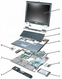 System Components  Dell Latitude D410 Service Manual