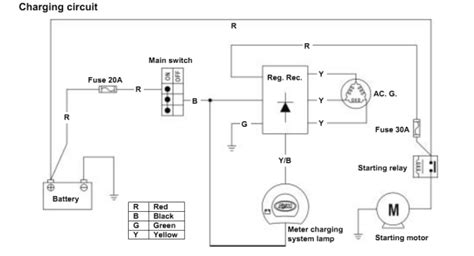 Honda Helix Key Switch Wiring Diagram by Two Wheels And A Nut Sym Vts 200 Rectifier Regulator