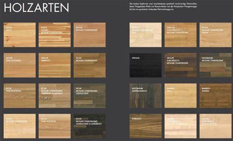 Verschiedene Holzarten Im Wohnzimmer by Verschiedene Holzarten F 252 R M 246 Bel Kombinieren 15 Schicke