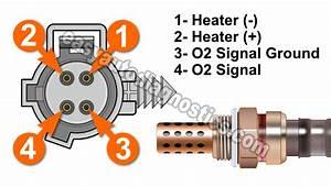 Part 2 -oxygen Sensor Heater Test