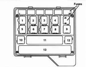 Bmw 525i - E34  1989 - 1990  - Fuse Box Diagram