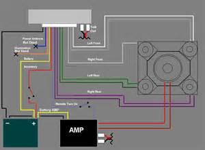 similiar sony car audio wiring diagram keywords on wiring diagram for sony xplod