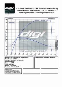 Reprogrammation Stage 2 : reprog moteur ford focus st 225 stage 2 digiservices ~ Maxctalentgroup.com Avis de Voitures