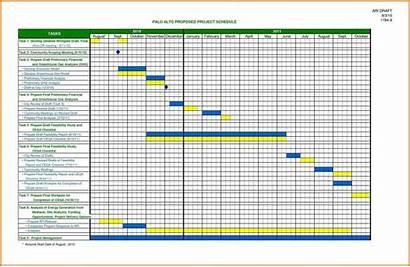 Excel Gantt Chart Template Google Sheets Sample