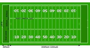 File:Acre over US and Associationl football field.svg ...
