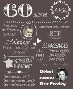 week end anniversaire de mariage 40 ans invitation anniversaire 60 ans 224 personnaliser et 224