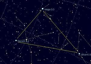 Lyra Constellation: Facts, Myth, Stars, Deep Sky Objects ...