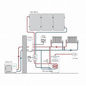 Air Source Heat Pump Wiring Diagram New 8 Bjzhjy Net Throughout  U2013 Car Wiring Diagram