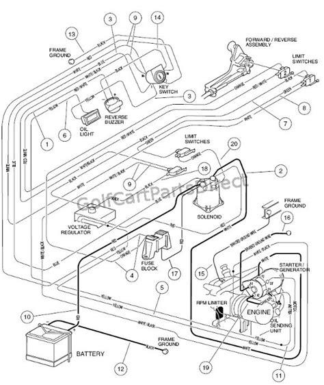 1997 Club Car Electrical Wiring Diagram by 1997 Club Car Gas Ds Or Electric Golfcartpartsdirect