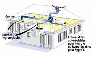 Simple Flux Hygro B : ventilation m canique contr l e vmc ~ Premium-room.com Idées de Décoration