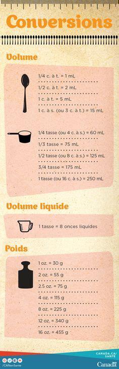 conversion cuisine gramme tasse affiche la buanderie format a3 fils examens et affiche
