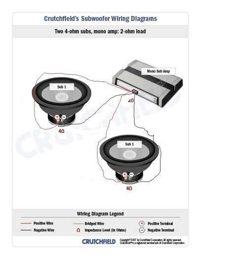 Kicker Solo Baric Wiring Diagram