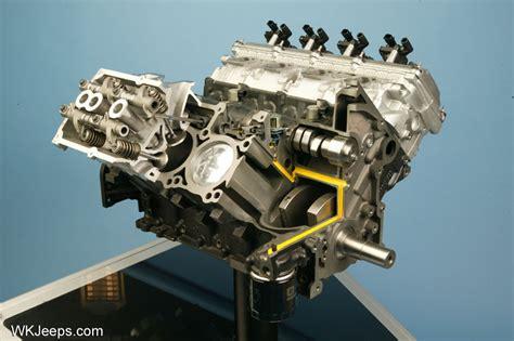 2008 5 7l Hemi Engine Diagram by Jeep Grand Wk Engines