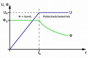 Gleichrichterschaltung Berechnen : frequenzumrichter ~ Themetempest.com Abrechnung