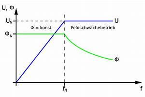 Drehstrommotor Leistung Berechnen : frequenzumrichter ~ Themetempest.com Abrechnung