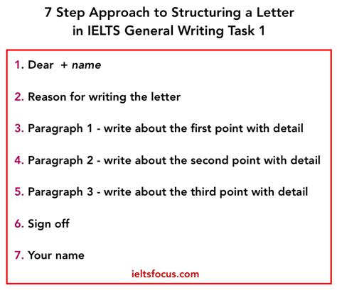 ielts general writing task  letter   friend
