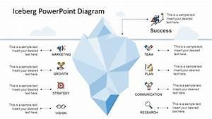 Iceberg Powerpoint Diagram