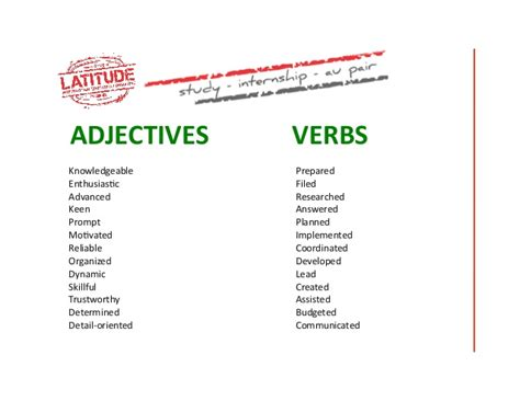 Positive Adjectives For Resume by Cv Vs Resume How To Write A Resume