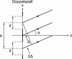 Wellenlänge Berechnen Doppelspalt : 1 welleneigenschaften von licht ~ Themetempest.com Abrechnung