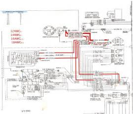 similiar chevy truck wiring diagram keywords 1982 c10 chevy truck wiring diagram image details