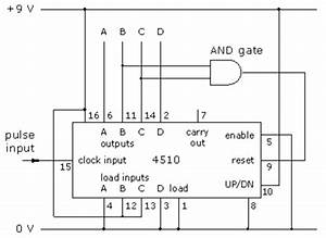 Cd4510b Types Cmos Presettable Up  Down Counters