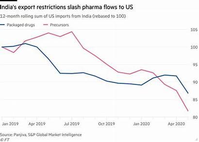 Drop Global Market