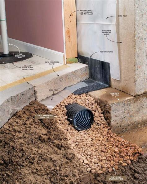 drain tile basement smalltowndjs