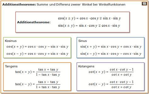 trigonometrie erklaerung mit formeln und beispielen