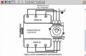 1996 Chevy S10 Pickup Stepside V6 4 3 L Wiring Diagram