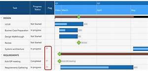 Alerting Techniques In Xviz Gantt Chart For Power Bi