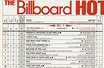 1998 Hot 100 Rule Change: How 'Iris,' 'Torn,' & Other ...