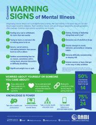 fact sheet library nami national alliance  mental illness