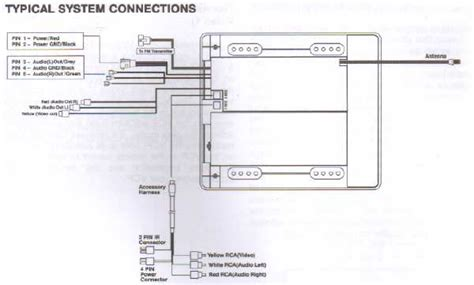 Flip Dvd Player Wiring Diagram by Discount Mobile And Rear Observation Systems