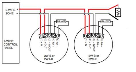 wire    alarm grid