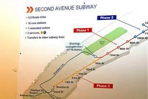 2nd Avenue Subway Map