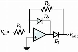 fileop amp precision rectifier improvedsvg wikimedia With shows the voltages and current in a simple half wave rectifier circuit