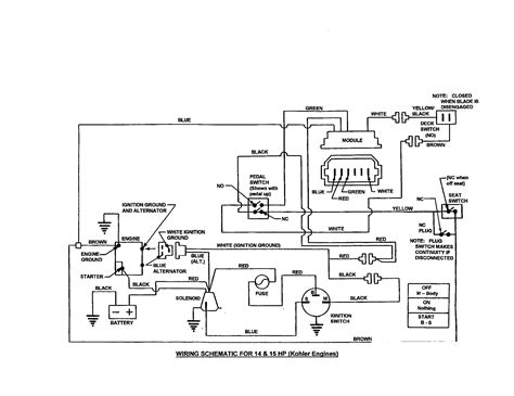 briggs and stratton 18 hp wiring diagram wiring library