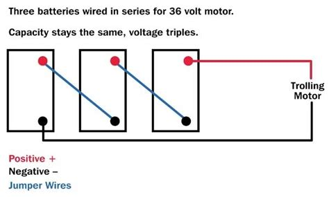 On 24 Volt Battery System Wiring Diagram by 24 Volt Trolling Motor Wiring Diagram Fuse Box And