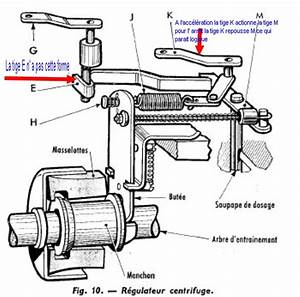 Pompe Injection Cav 3 Cylindres : purge pompe injection ~ Gottalentnigeria.com Avis de Voitures